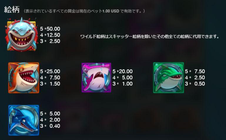 razor shark payout1